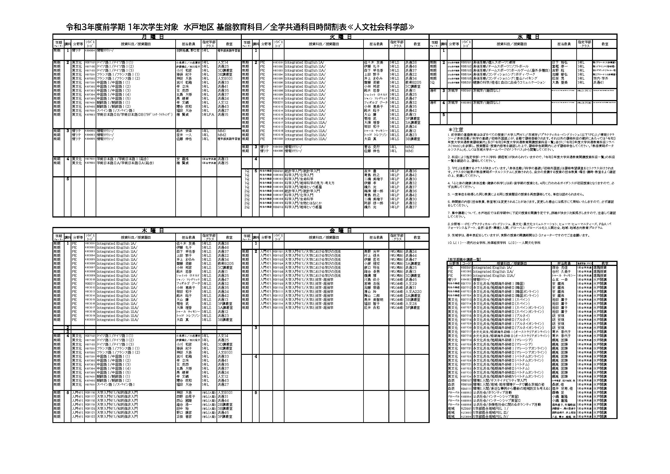 令和3年度配布時間割[前期]